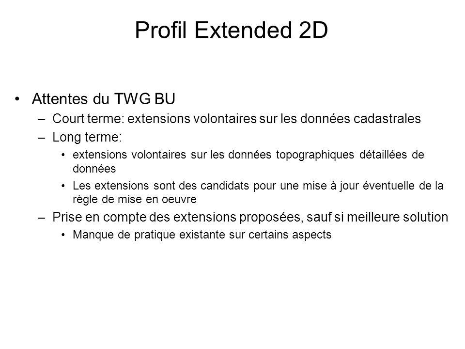 Profil Extended 2D Attentes du TWG BU