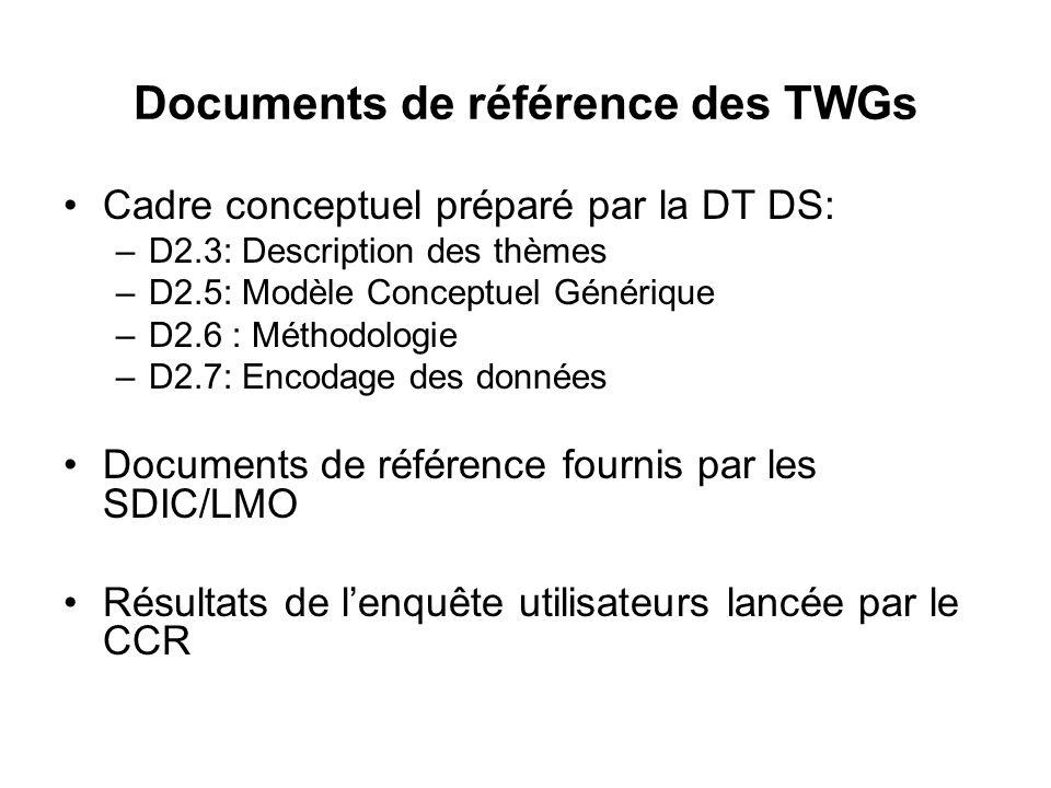 Documents de référence des TWGs