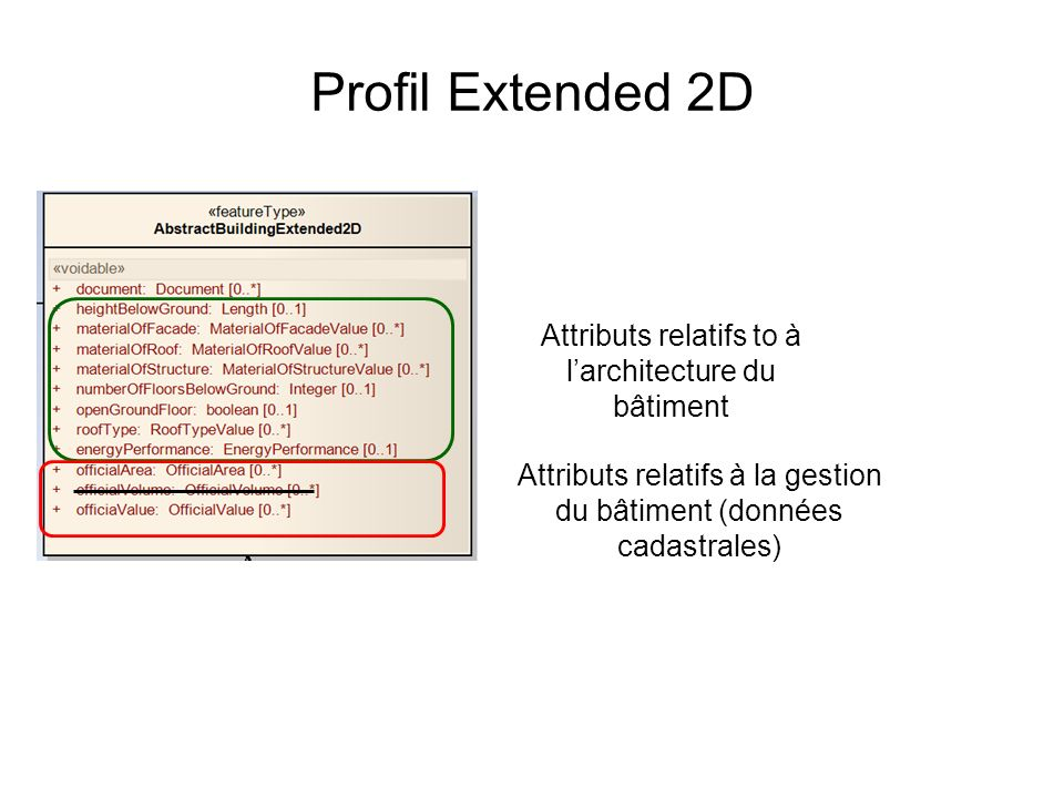 Profil Extended 2D Attributs relatifs to à l'architecture du bâtiment