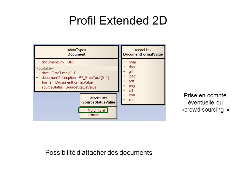 Profil Extended 2D Possibilité d'attacher des documents