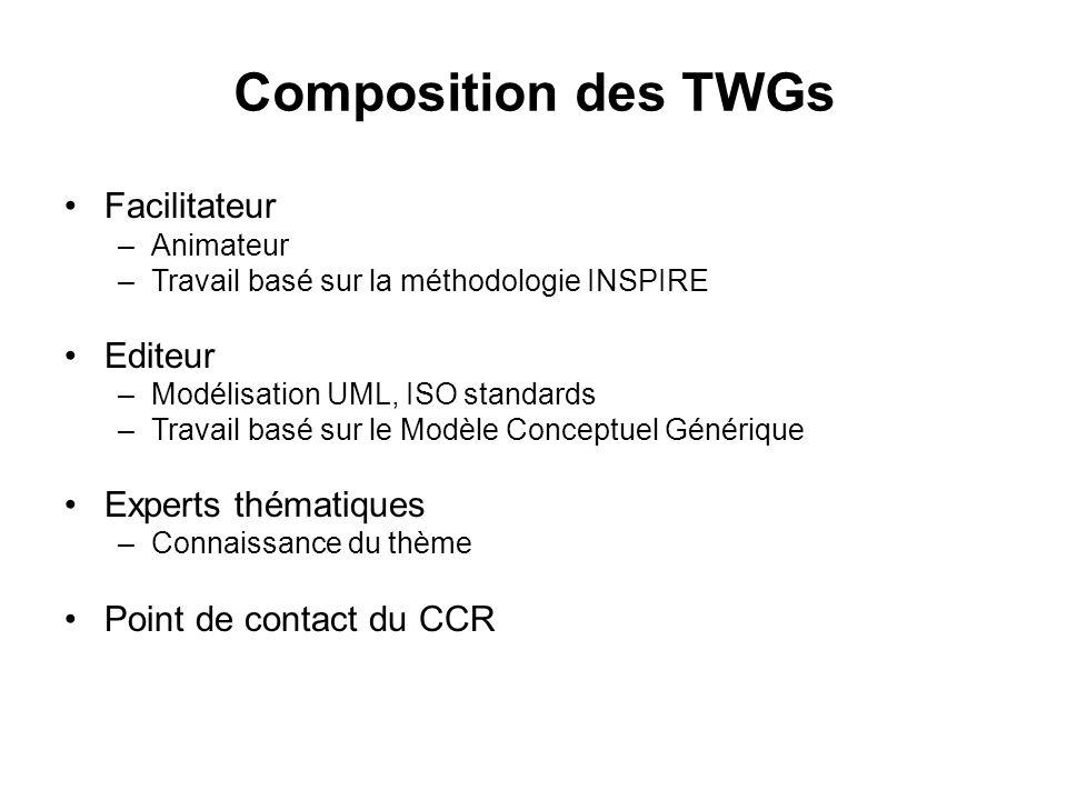 Composition des TWGs Facilitateur Editeur Experts thématiques