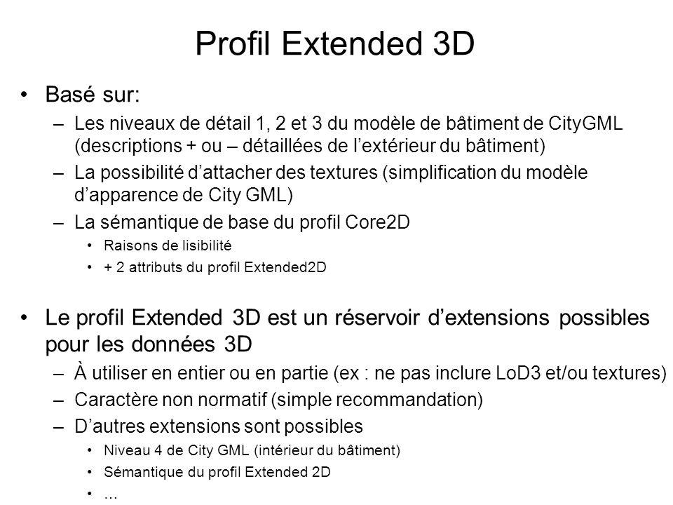 Profil Extended 3D Basé sur: