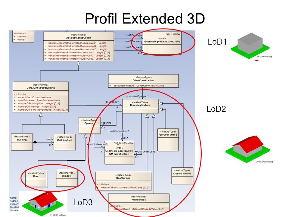 Profil Extended 3D LoD1 LoD2 LoD3