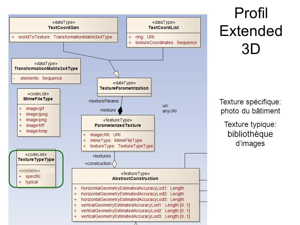 Profil Extended 3D Texture spécifique: photo du bâtiment
