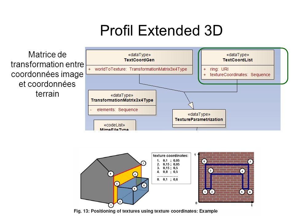 Profil Extended 3D Matrice de transformation entre coordonnées image et coordonnées terrain.