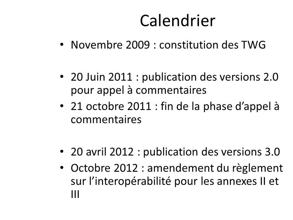 Calendrier Novembre 2009 : constitution des TWG