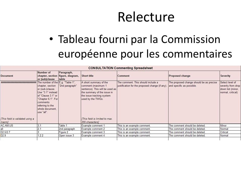 Relecture Tableau fourni par la Commission européenne pour les commentaires 20 mai 2009