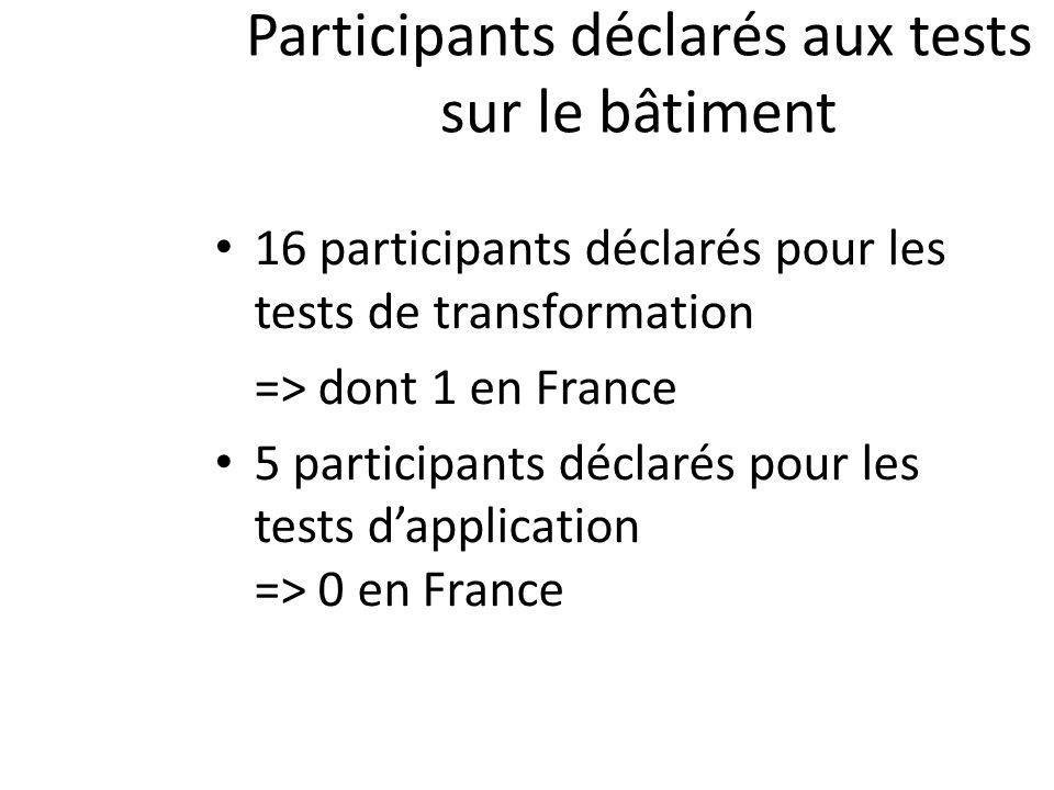 Participants déclarés aux tests sur le bâtiment