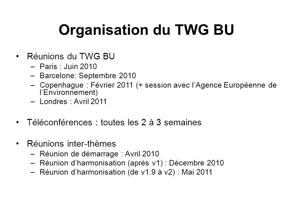 Organisation du TWG BU Réunions du TWG BU