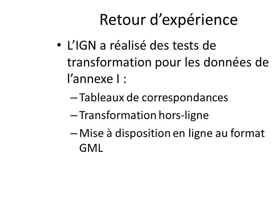 Retour d'expérience L'IGN a réalisé des tests de transformation pour les données de l'annexe I : Tableaux de correspondances.