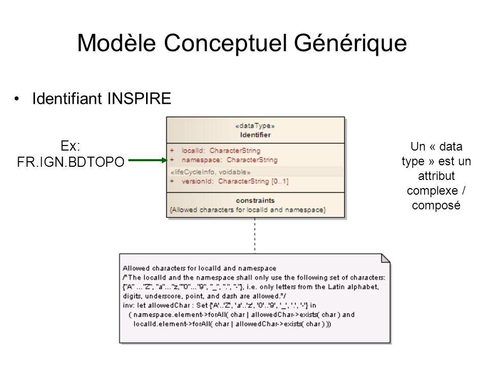 Modèle Conceptuel Générique