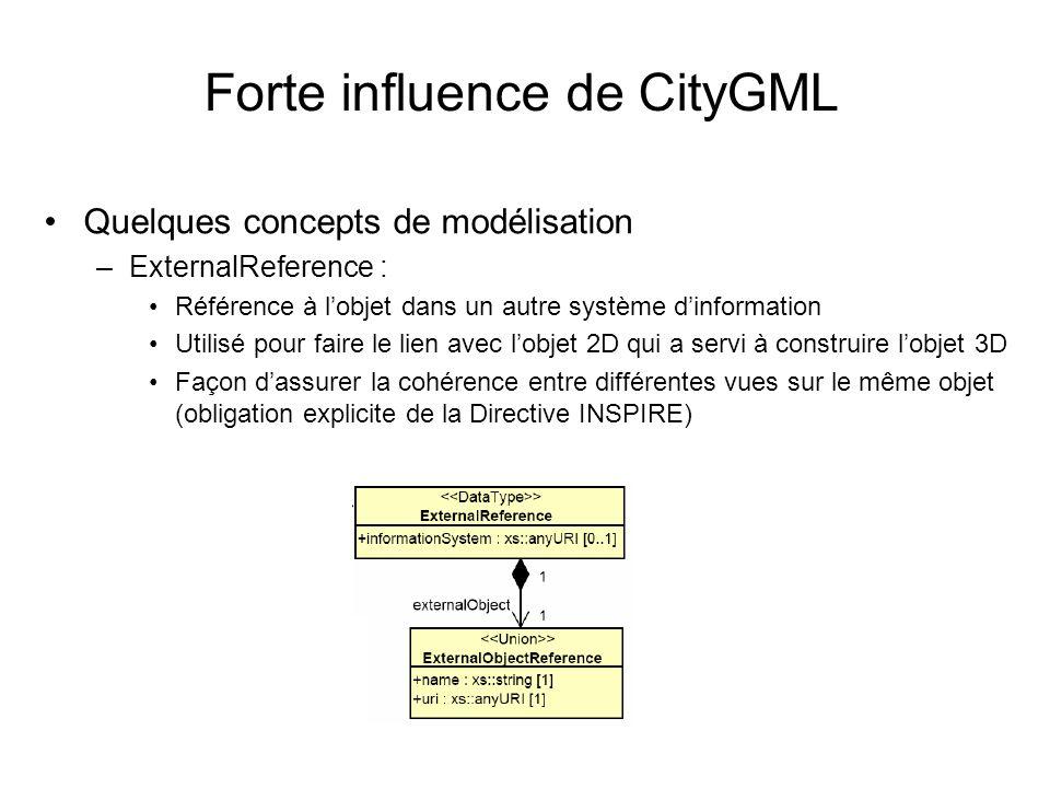 Forte influence de CityGML