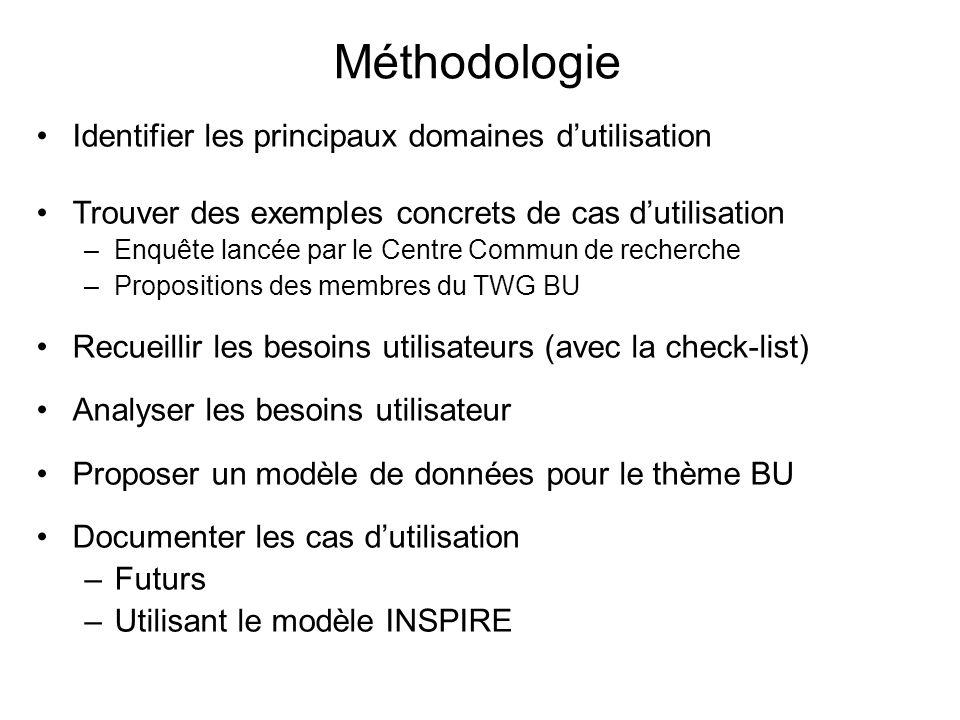 Méthodologie Identifier les principaux domaines d'utilisation