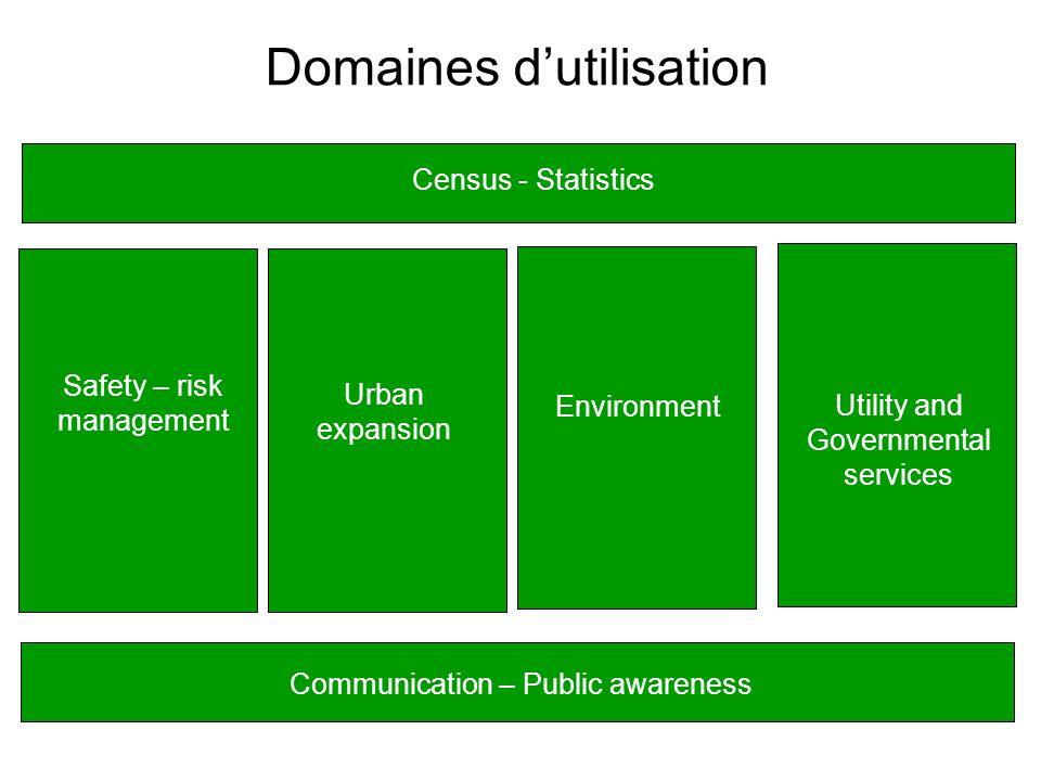 Domaines d'utilisation