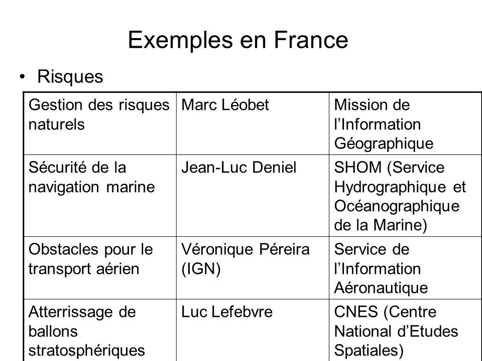 Exemples en France Risques Gestion des risques naturels Marc Léobet