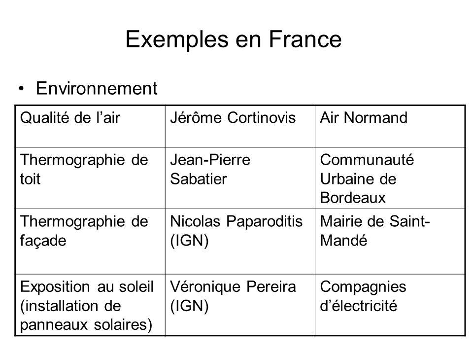 Exemples en France Environnement Qualité de l'air Jérôme Cortinovis