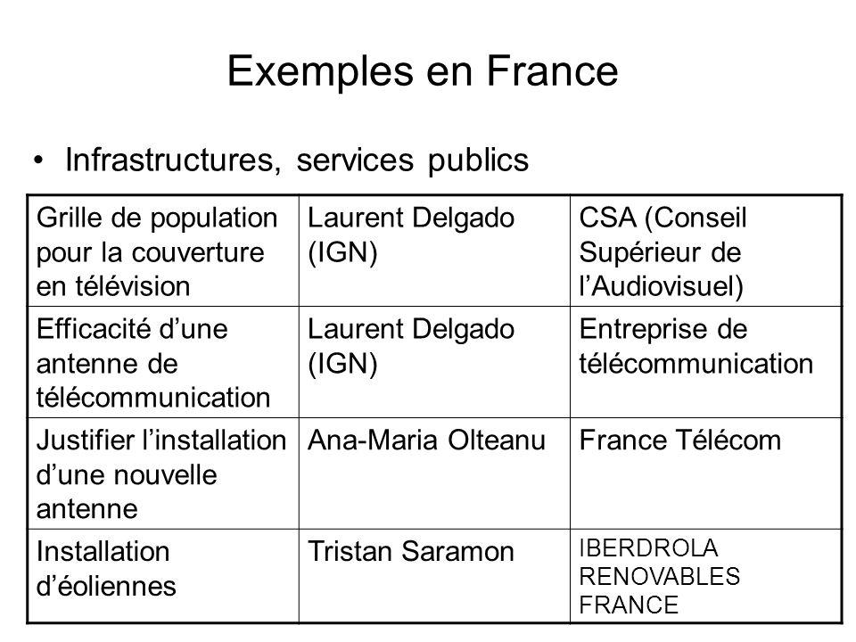 Exemples en France Infrastructures, services publics