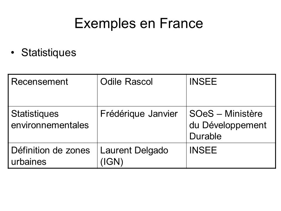 Exemples en France Statistiques Recensement Odile Rascol INSEE