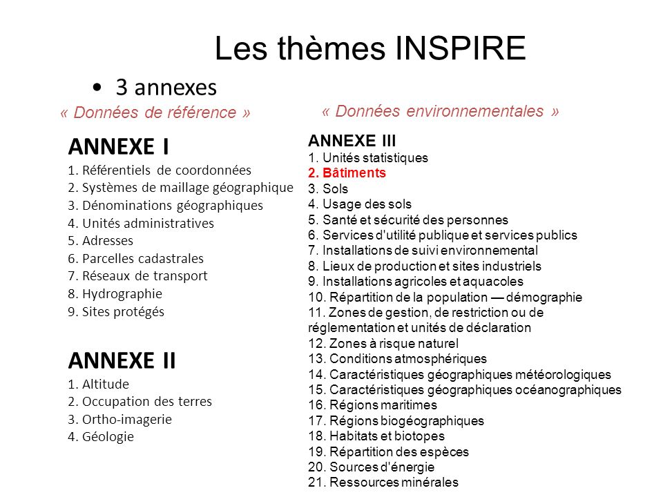 Les thèmes INSPIRE 3 annexes ANNEXE I ANNEXE II