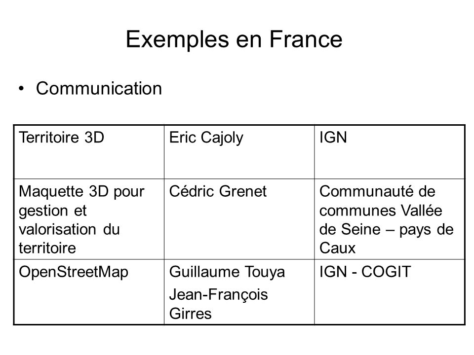 Exemples en France Communication Territoire 3D Eric Cajoly IGN