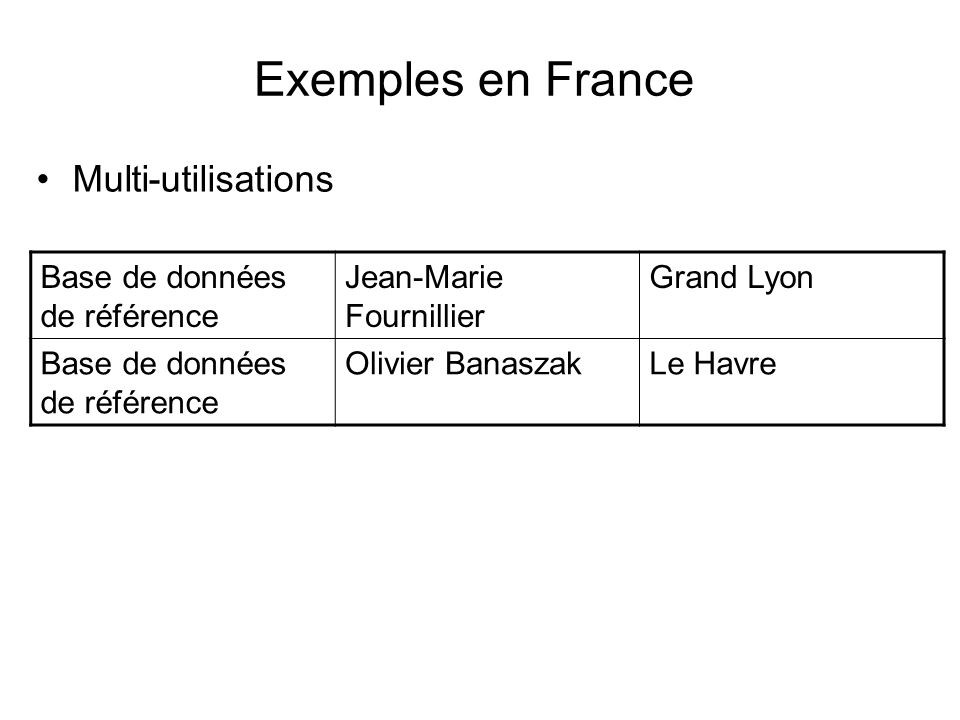 Exemples en France Multi-utilisations Base de données de référence