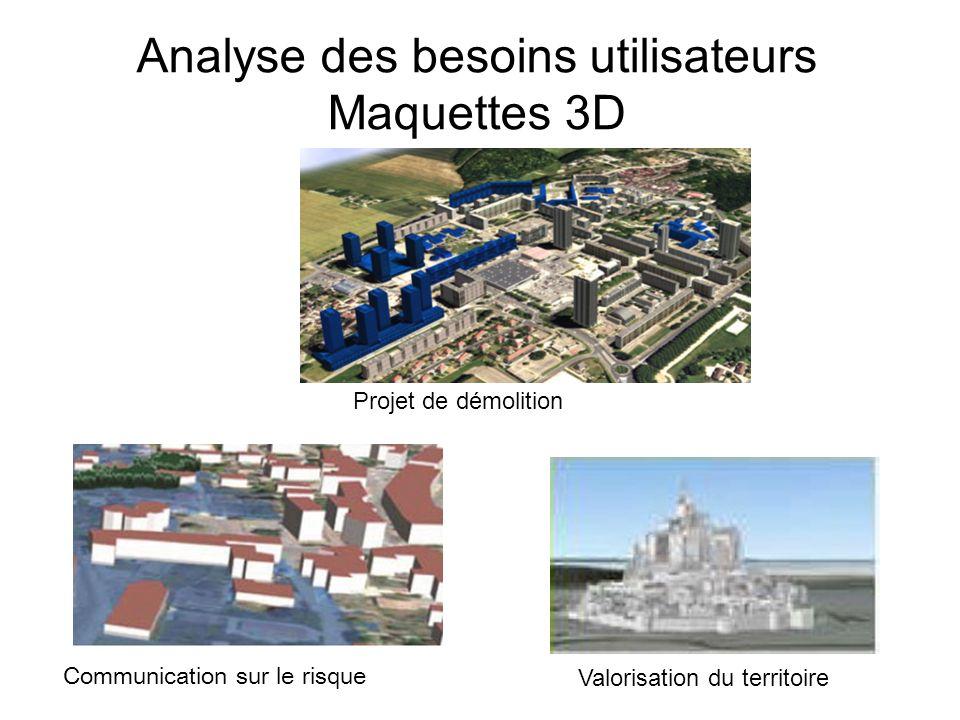 Analyse des besoins utilisateurs Maquettes 3D