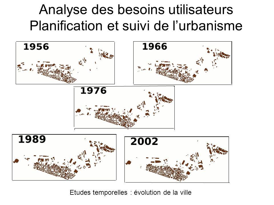 Analyse des besoins utilisateurs Planification et suivi de l'urbanisme
