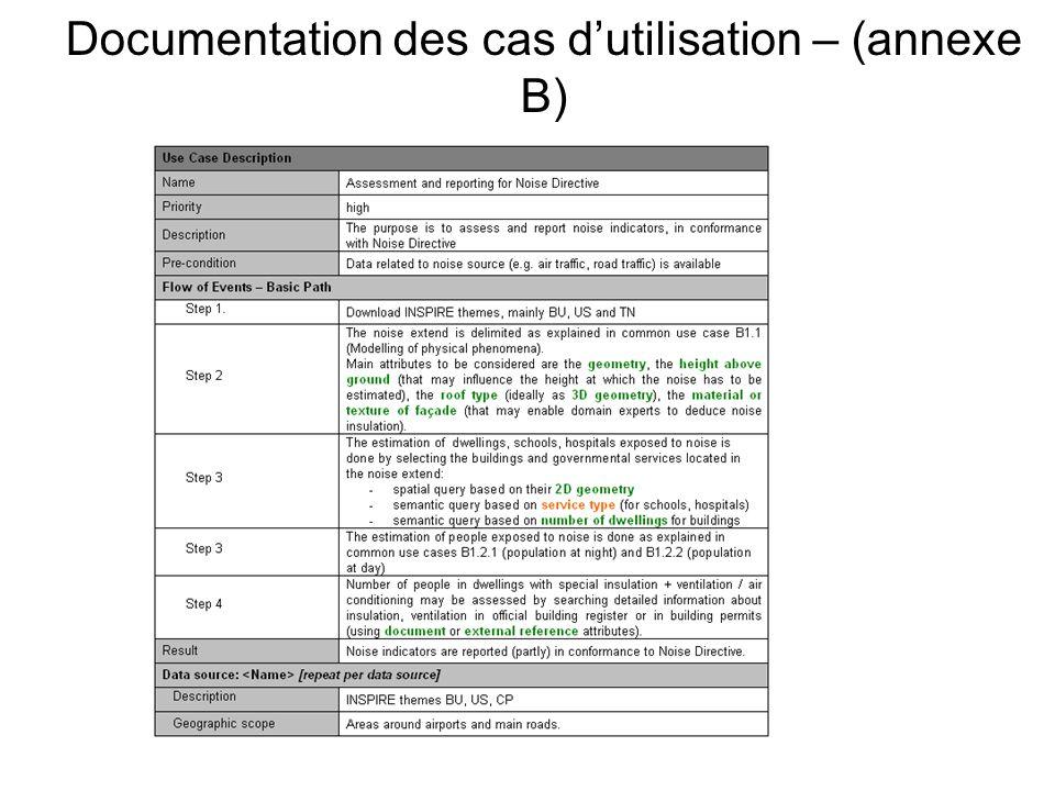 Documentation des cas d'utilisation – (annexe B)