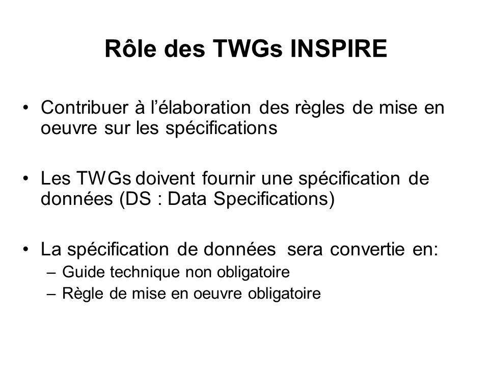 Rôle des TWGs INSPIRE Contribuer à l'élaboration des règles de mise en oeuvre sur les spécifications.