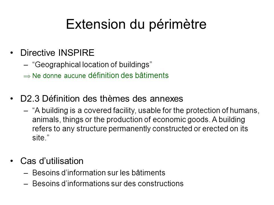 Extension du périmètre