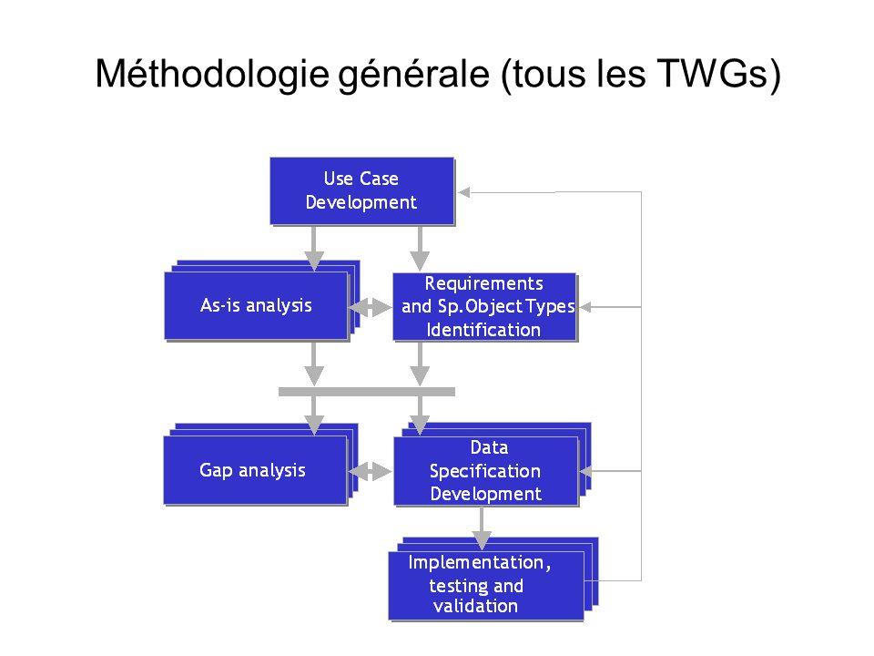 Méthodologie générale (tous les TWGs)