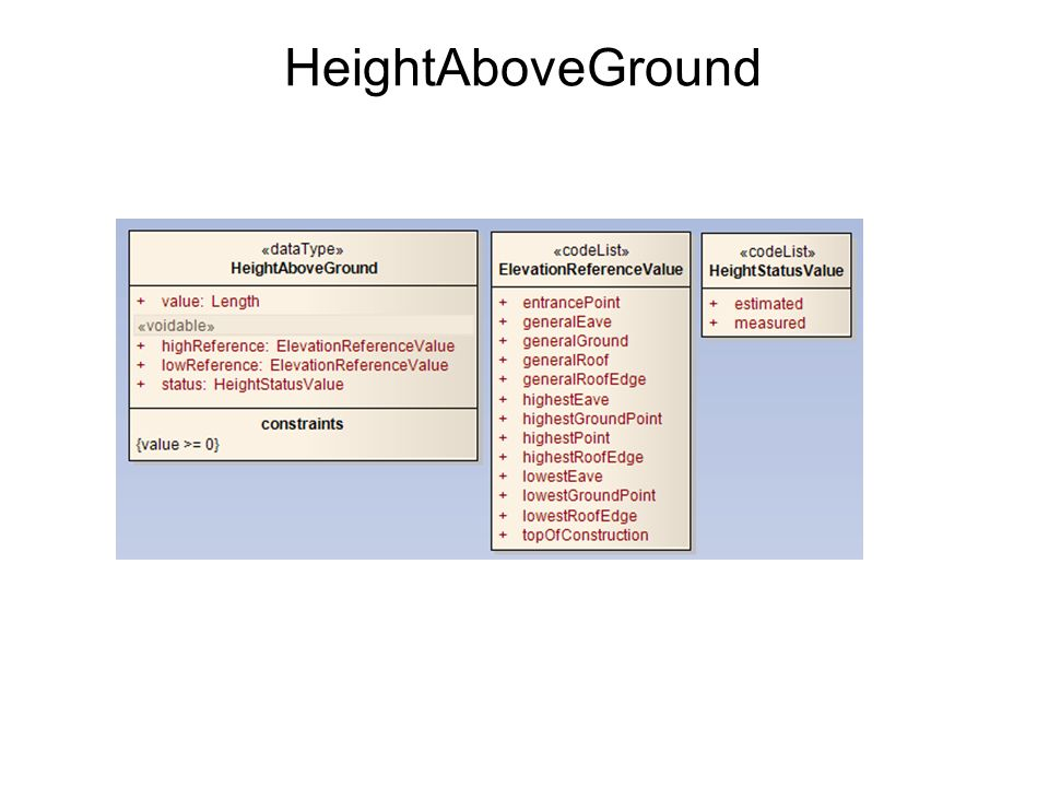 HeightAboveGround