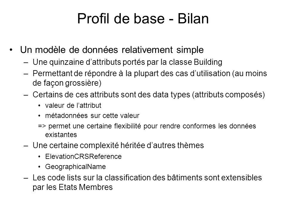 Profil de base - Bilan Un modèle de données relativement simple