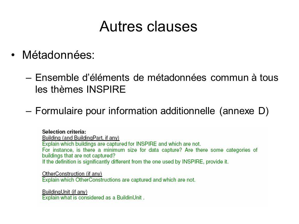 Autres clauses Métadonnées: