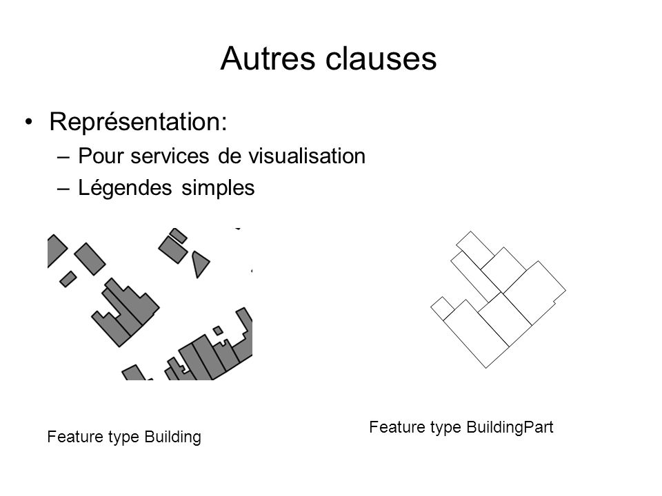 Autres clauses Représentation: Pour services de visualisation