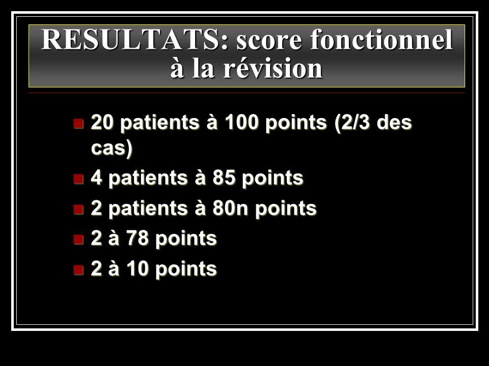 RESULTATS: score fonctionnel à la révision