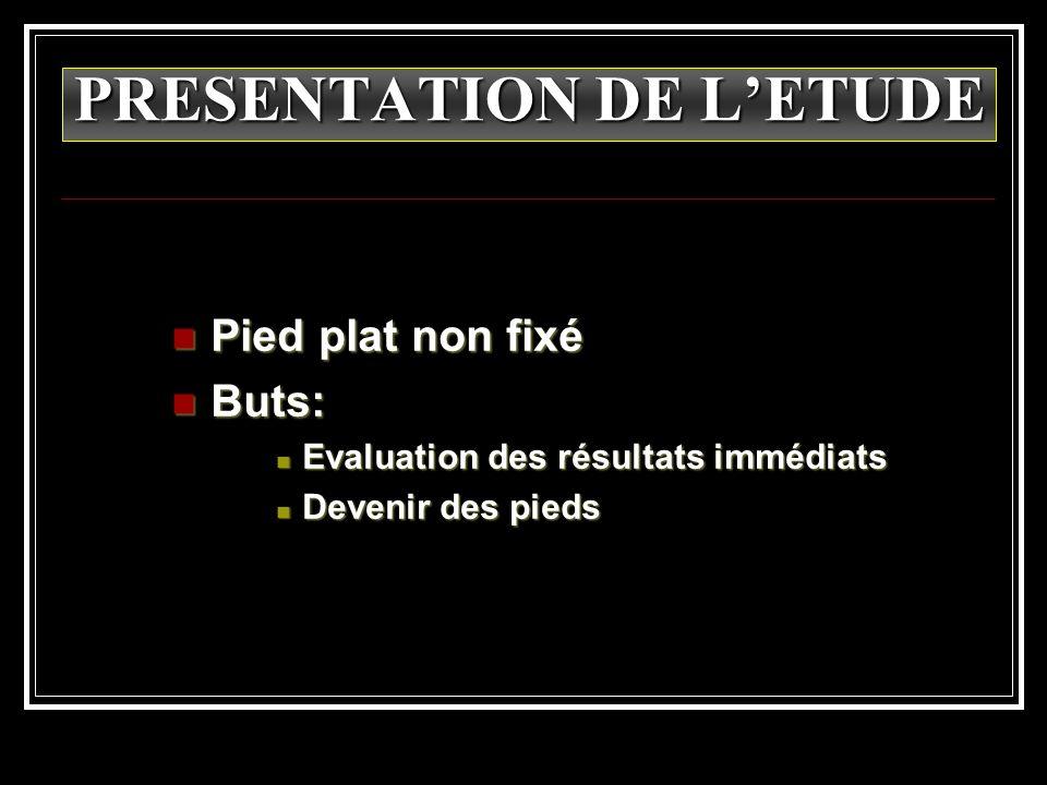 PRESENTATION DE L'ETUDE