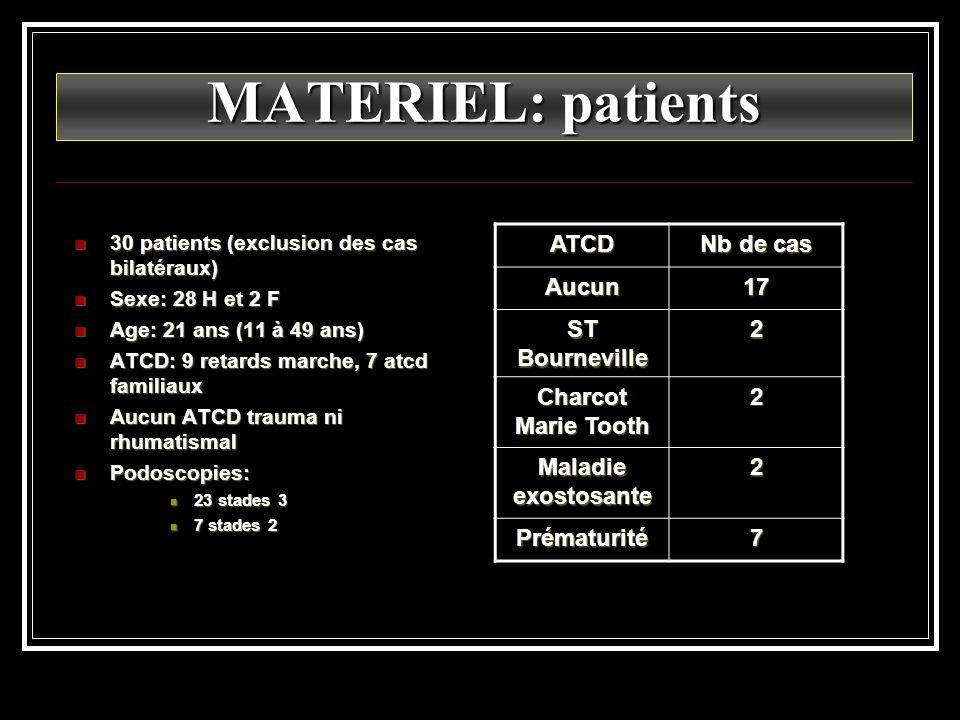 MATERIEL: patients ATCD Nb de cas Aucun 17 ST Bourneville 2