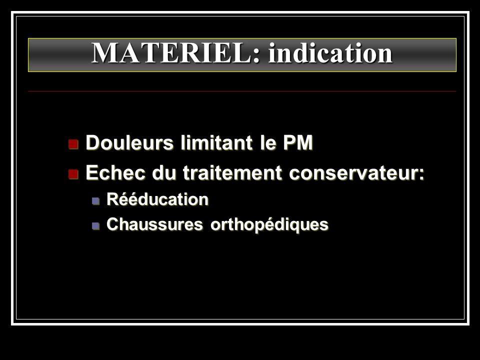 MATERIEL: indication Douleurs limitant le PM