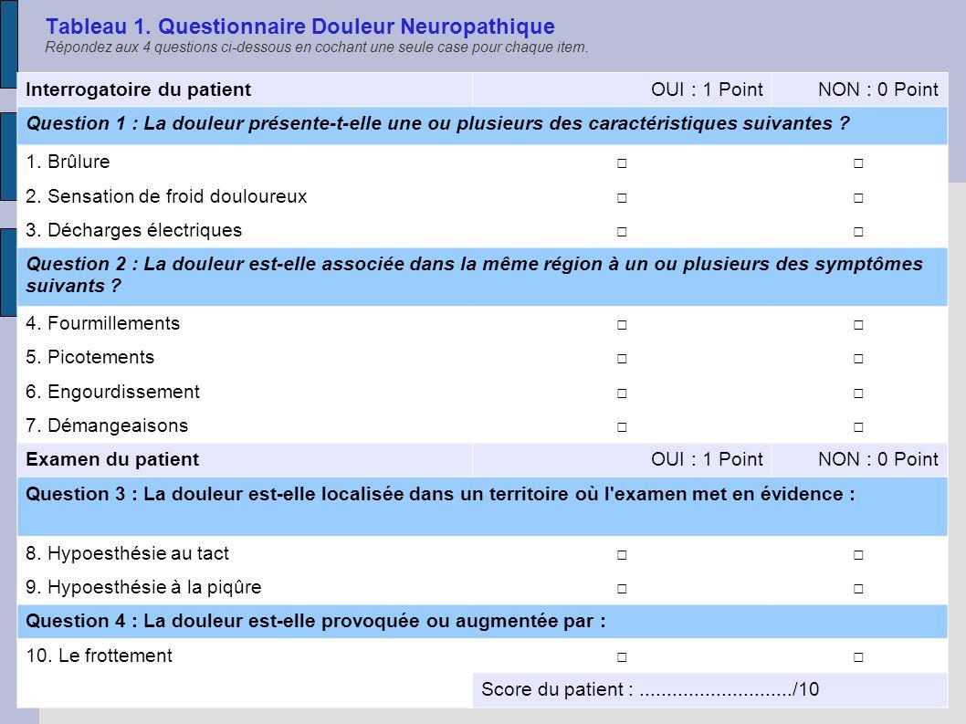 Tableau 1. Questionnaire Douleur Neuropathique Répondez aux 4 questions ci-dessous en cochant une seule case pour chaque item.