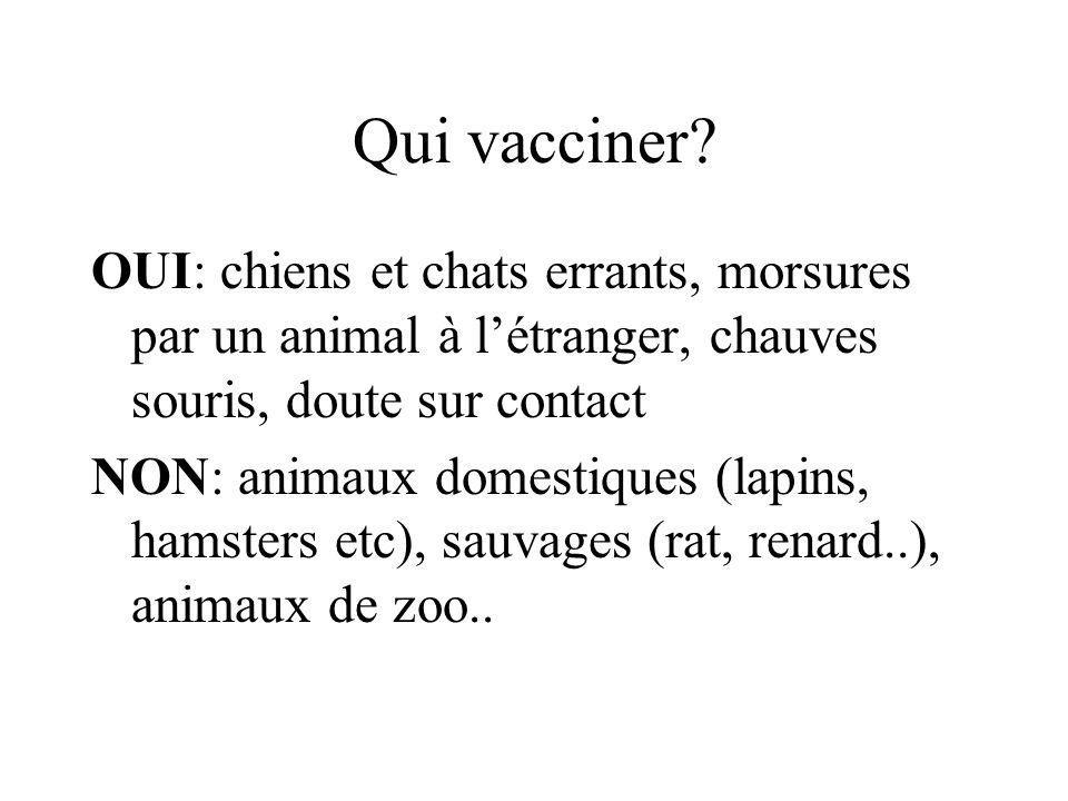 Qui vacciner OUI: chiens et chats errants, morsures par un animal à l'étranger, chauves souris, doute sur contact.