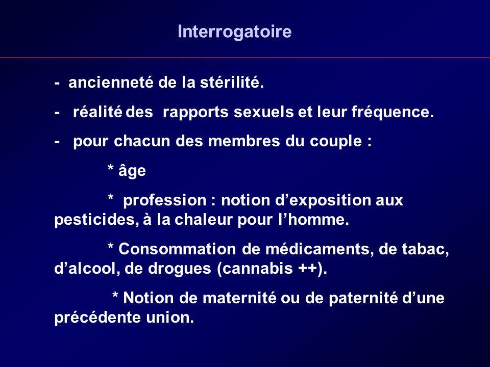 Interrogatoire - ancienneté de la stérilité.