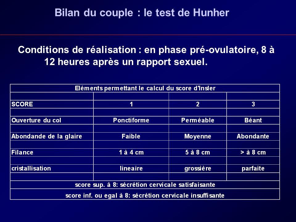 Bilan du couple : le test de Hunher