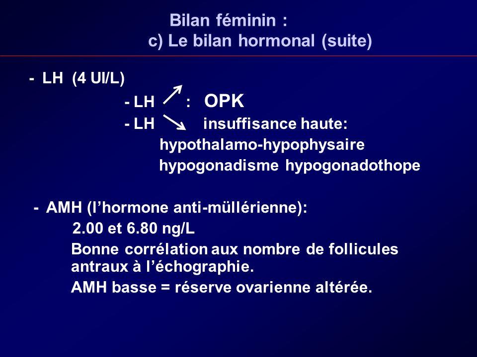 Bilan féminin : c) Le bilan hormonal (suite)