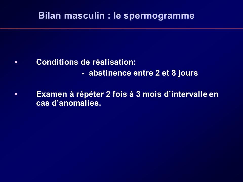 Bilan masculin : le spermogramme