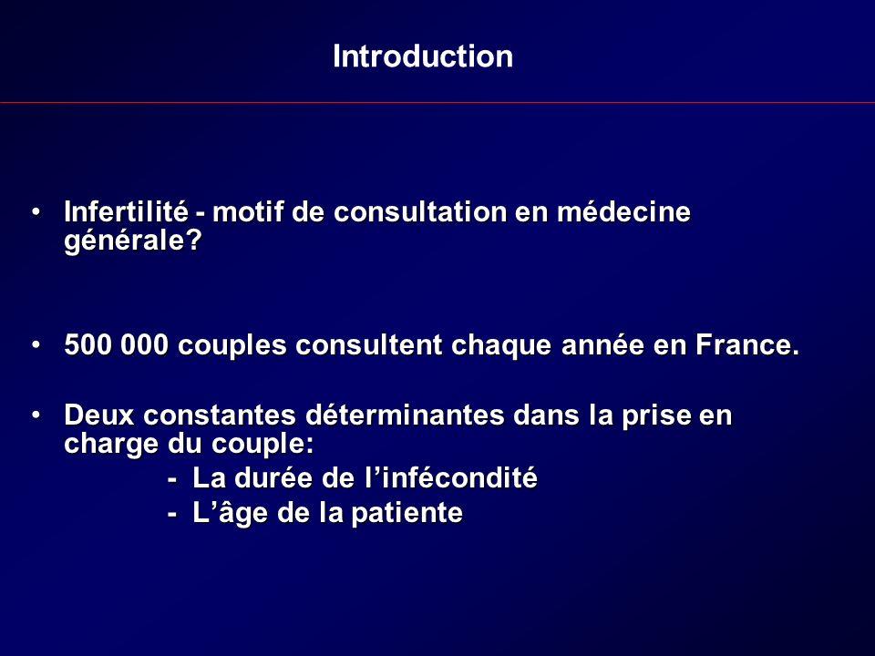 Introduction Infertilité - motif de consultation en médecine générale