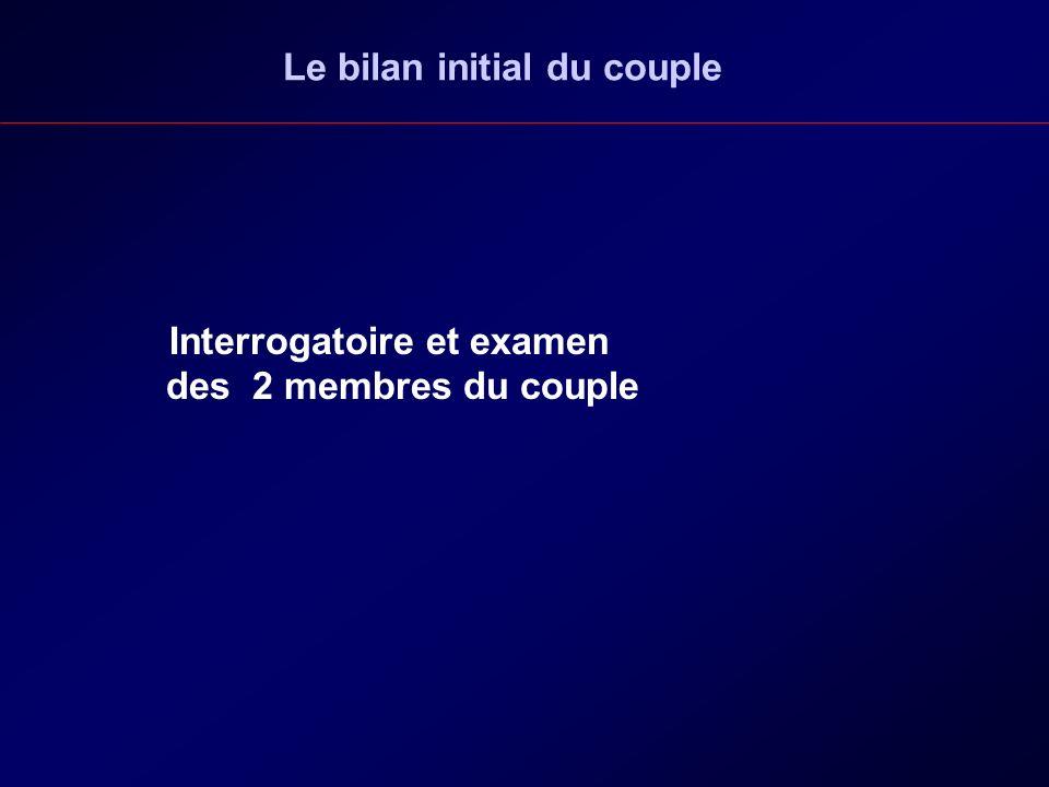 Le bilan initial du couple