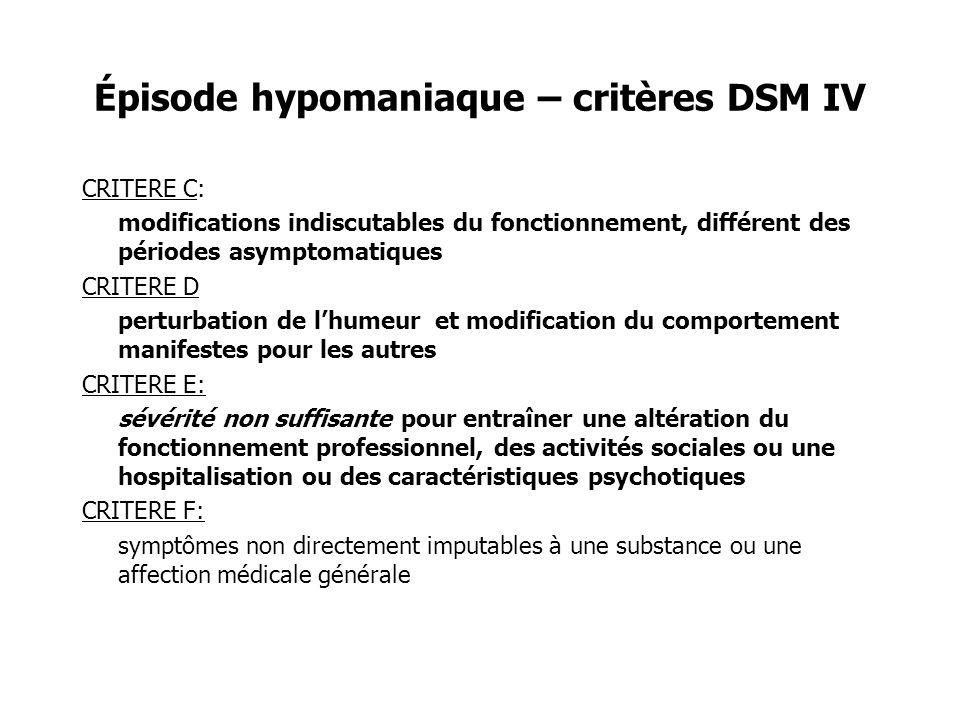 Épisode hypomaniaque – critères DSM IV