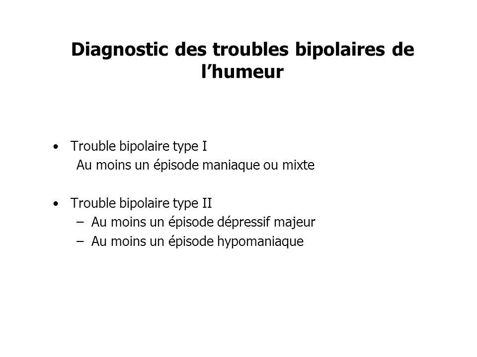 Diagnostic des troubles bipolaires de l'humeur