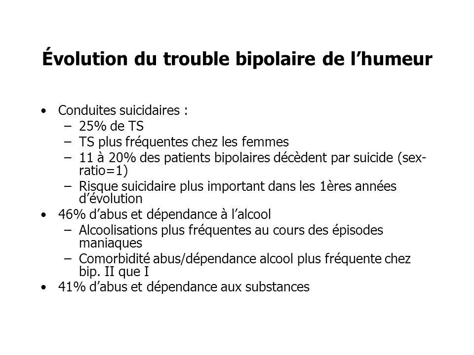 Évolution du trouble bipolaire de l'humeur